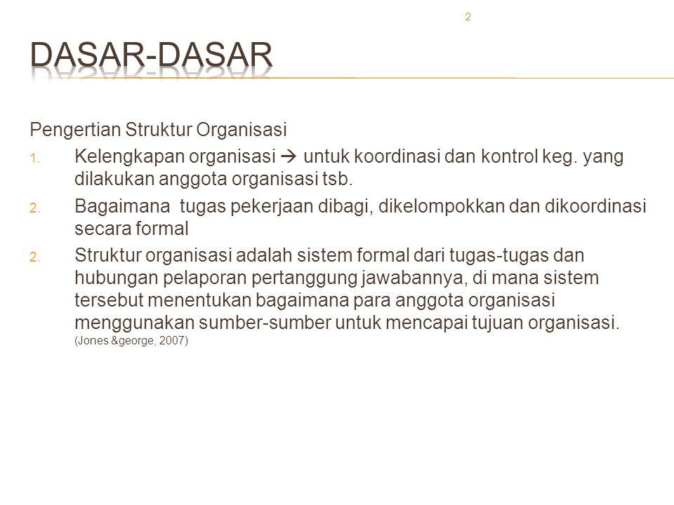 DASAR-DASAR Pengertian Struktur Organisasi