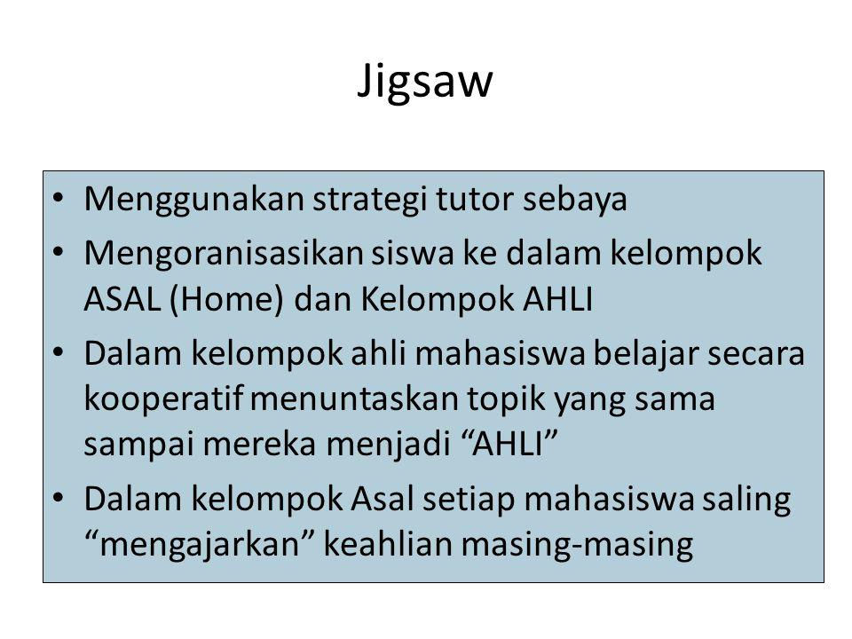 Jigsaw Menggunakan strategi tutor sebaya
