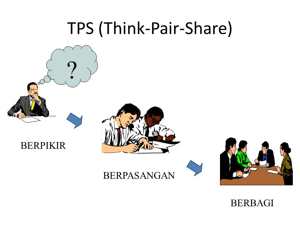 TPS (Think-Pair-Share)