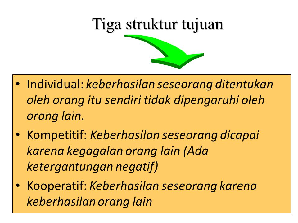 Tiga struktur tujuan Individual: keberhasilan seseorang ditentukan oleh orang itu sendiri tidak dipengaruhi oleh orang lain.