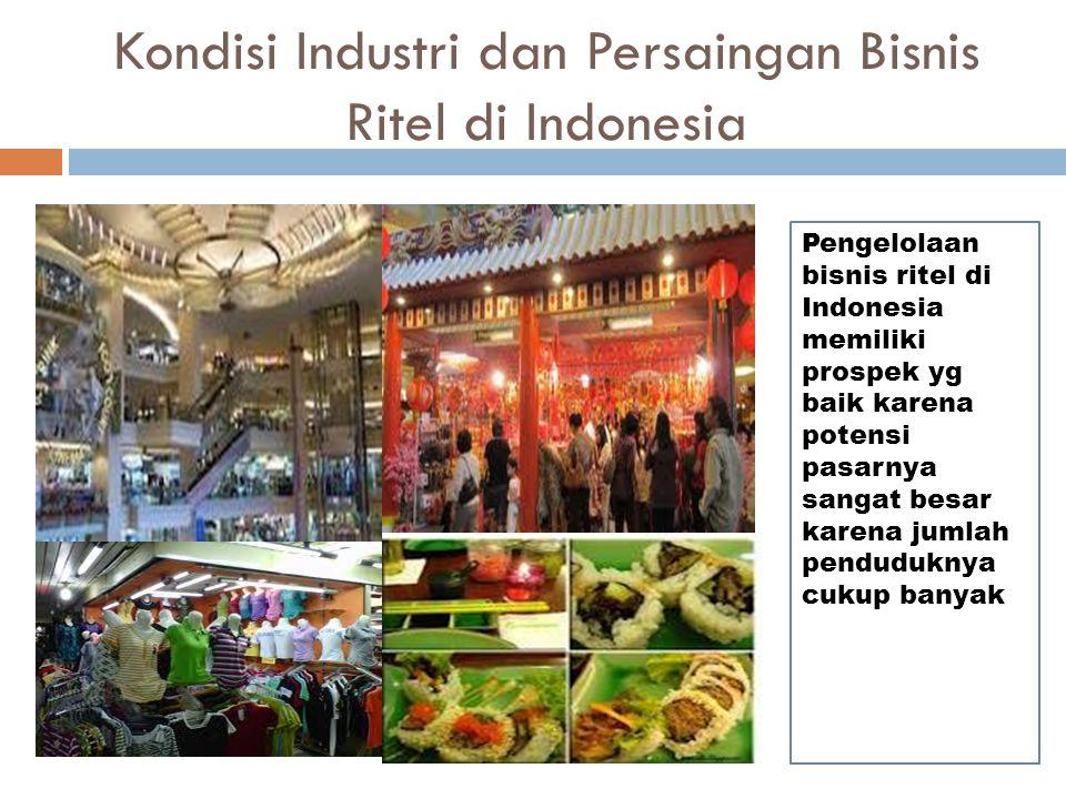 Kondisi Industri dan Persaingan Bisnis Ritel di Indonesia