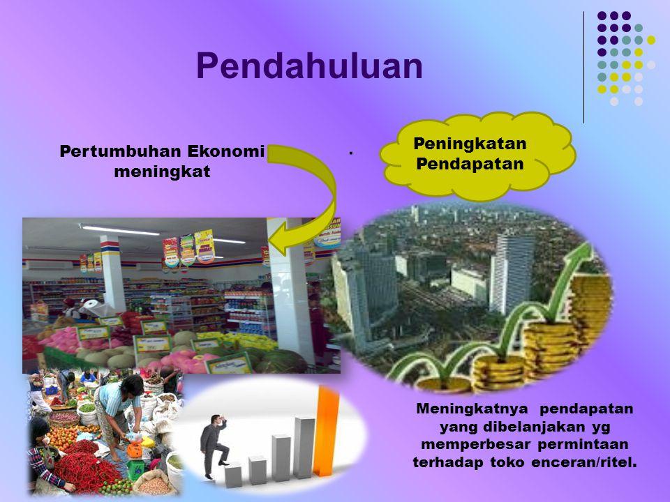 Pendahuluan . Peningkatan Pendapatan Pertumbuhan Ekonomi meningkat