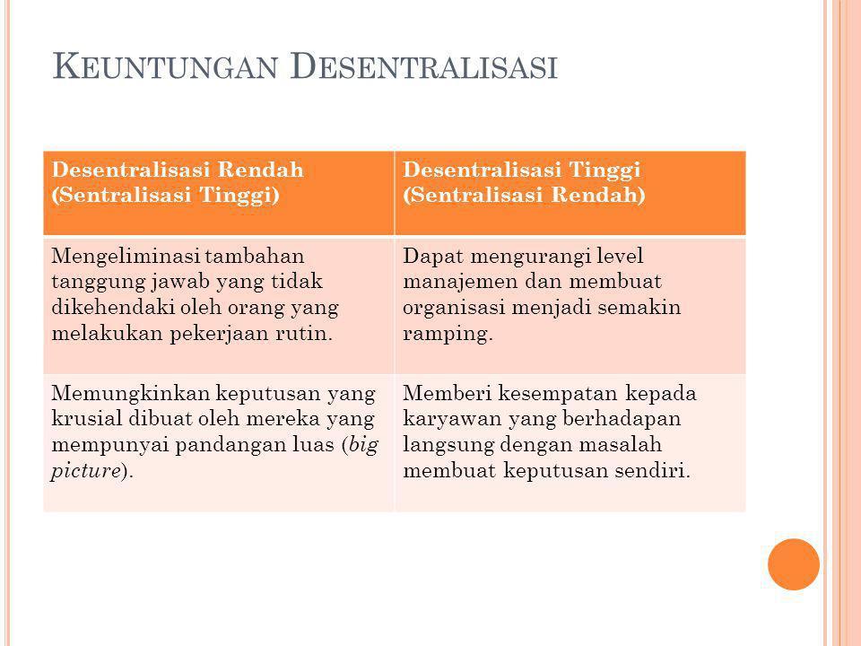 Keuntungan Desentralisasi