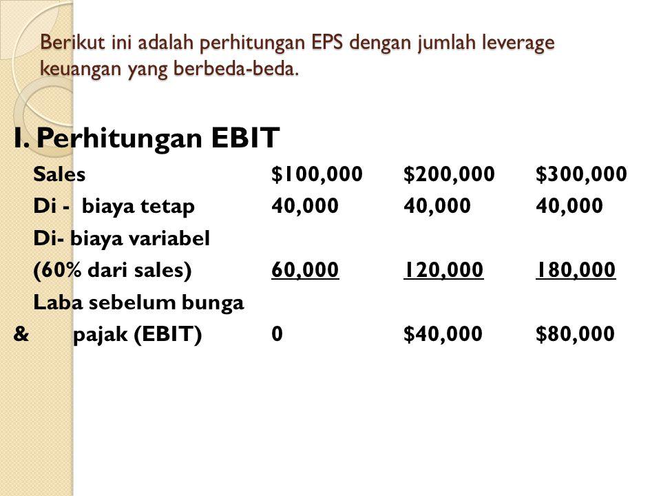 Berikut ini adalah perhitungan EPS dengan jumlah leverage keuangan yang berbeda-beda.