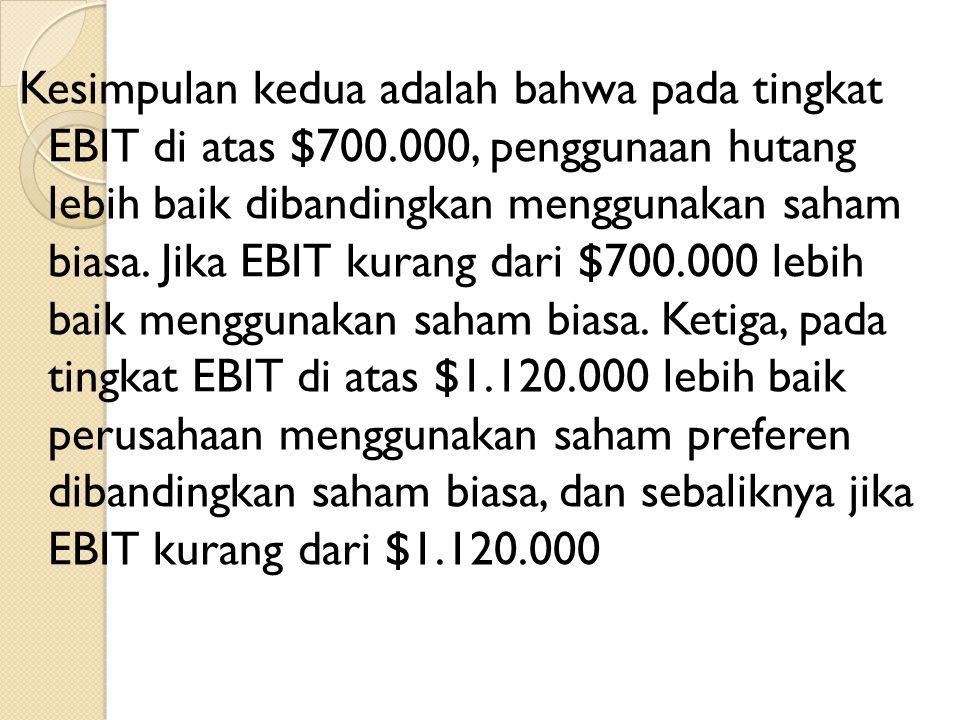 Kesimpulan kedua adalah bahwa pada tingkat EBIT di atas $700