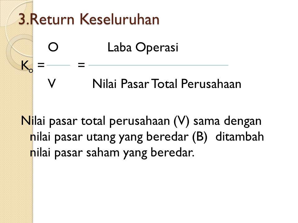 3.Return Keseluruhan