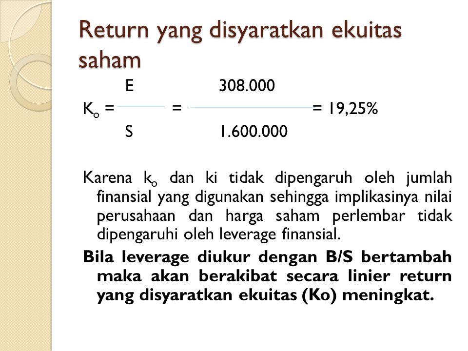 Return yang disyaratkan ekuitas saham