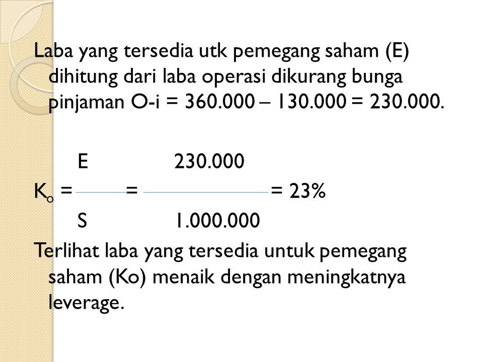 Laba yang tersedia utk pemegang saham (E) dihitung dari laba operasi dikurang bunga pinjaman O-i = 360.000 – 130.000 = 230.000.