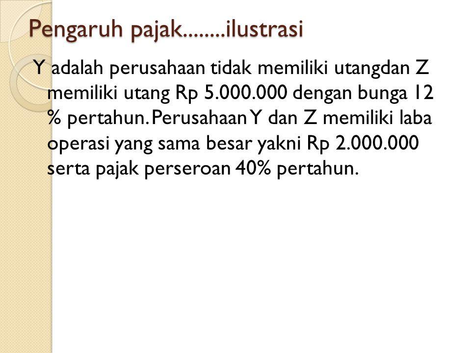 Pengaruh pajak........ilustrasi