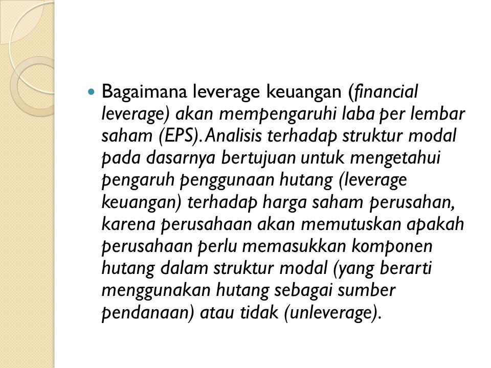 Bagaimana leverage keuangan (financial leverage) akan mempengaruhi laba per lembar saham (EPS).