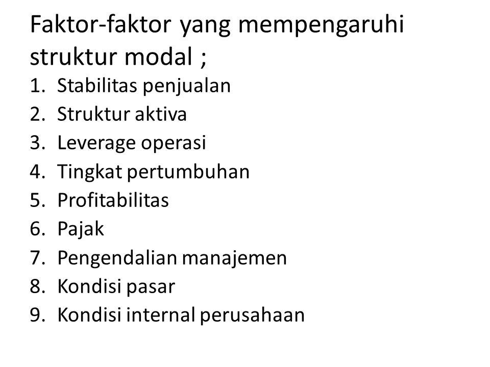 Faktor-faktor yang mempengaruhi struktur modal ;