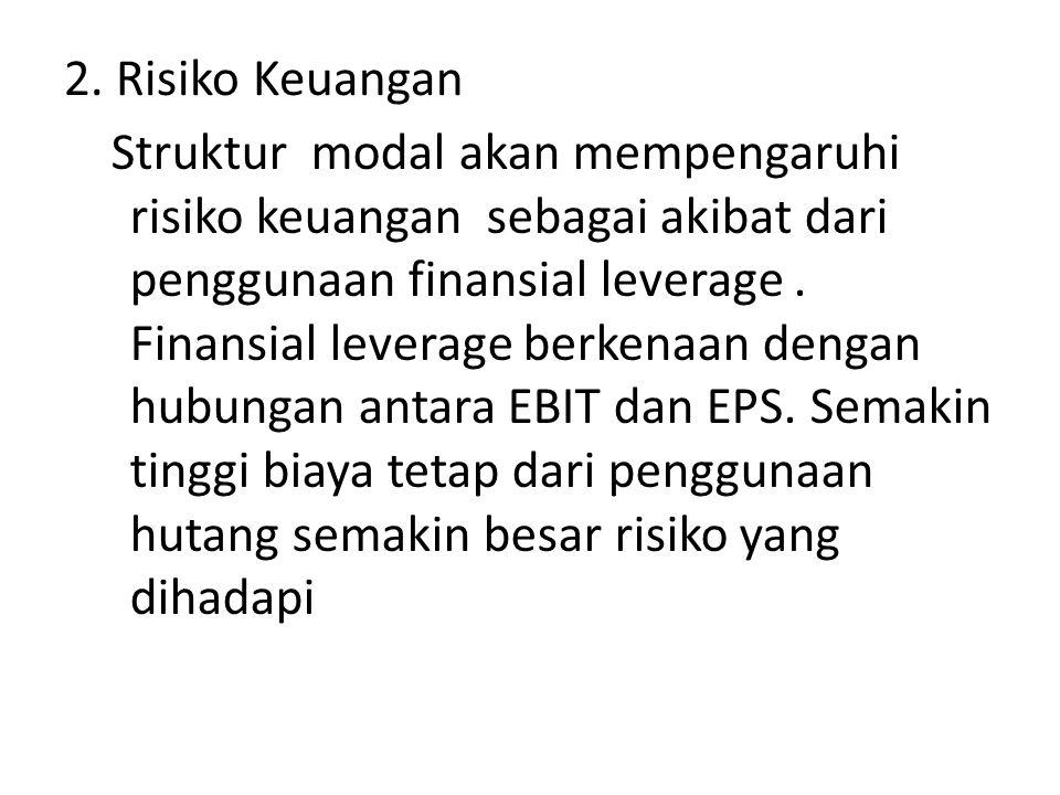 2. Risiko Keuangan