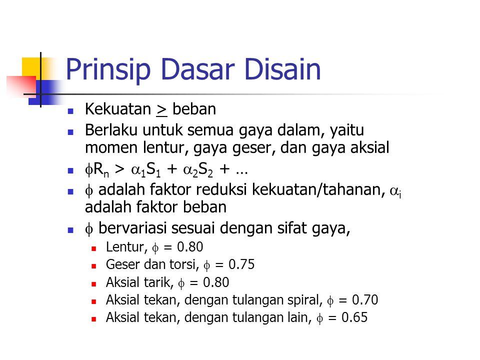 Prinsip Dasar Disain Kekuatan > beban
