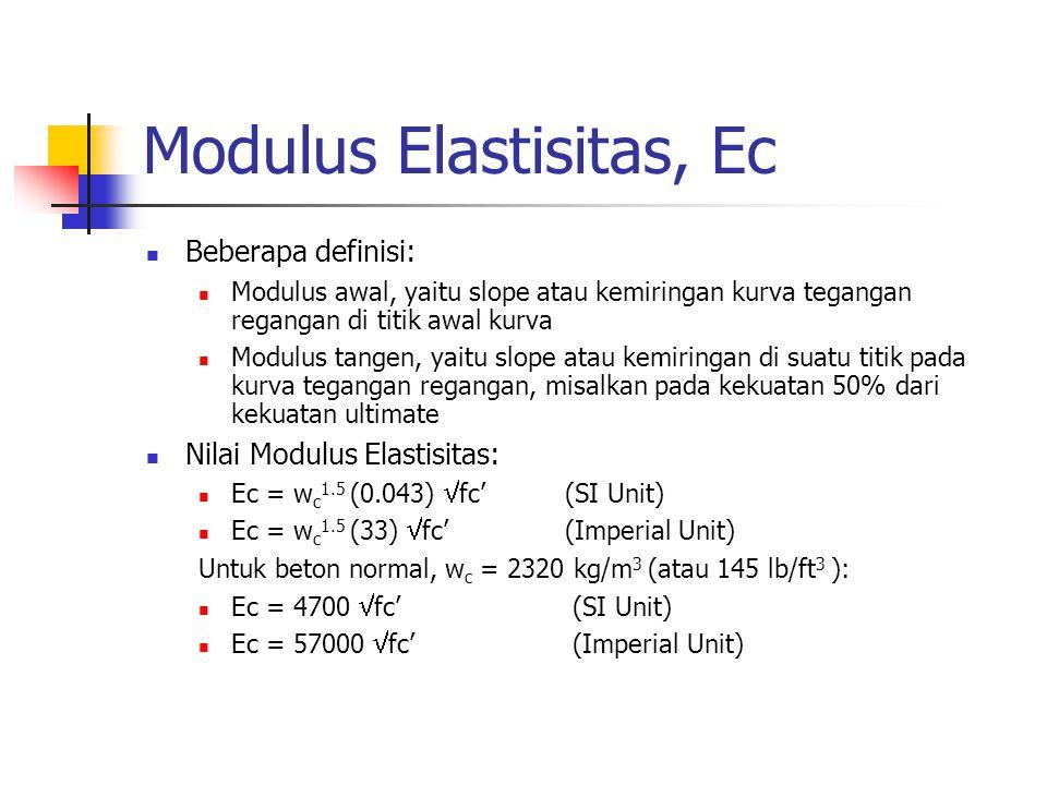 Modulus Elastisitas, Ec