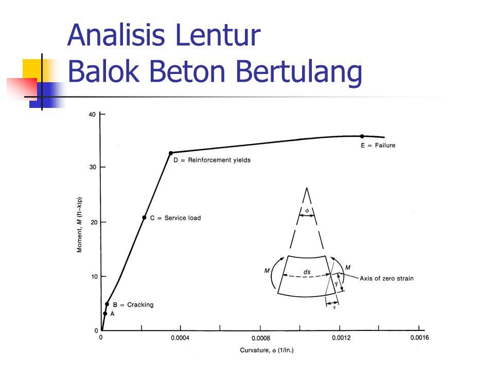 Analisis Lentur Balok Beton Bertulang