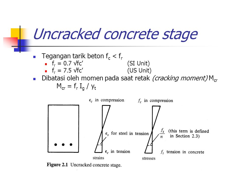 Uncracked concrete stage