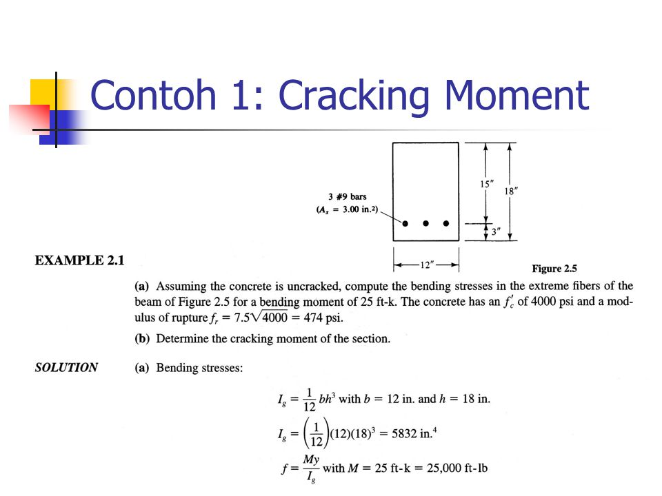 Contoh 1: Cracking Moment