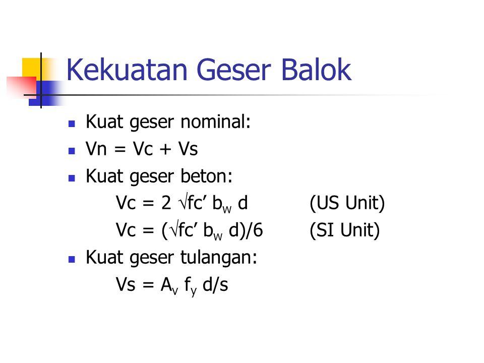 Kekuatan Geser Balok Kuat geser nominal: Vn = Vc + Vs