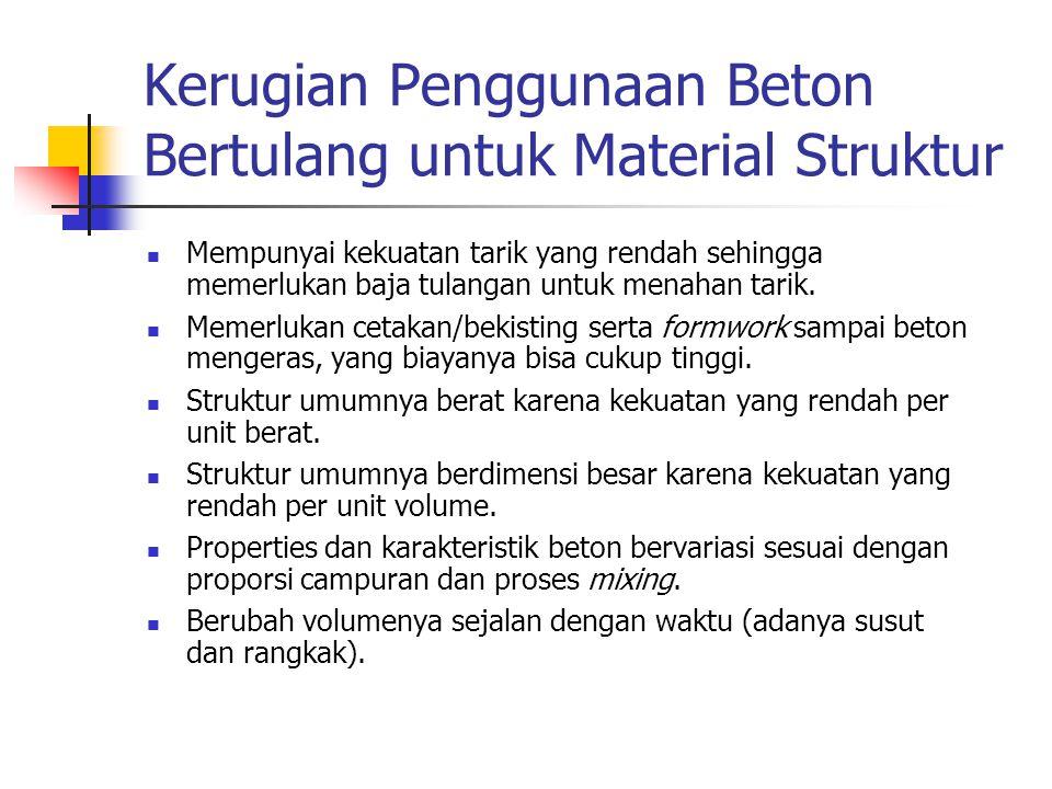 Kerugian Penggunaan Beton Bertulang untuk Material Struktur