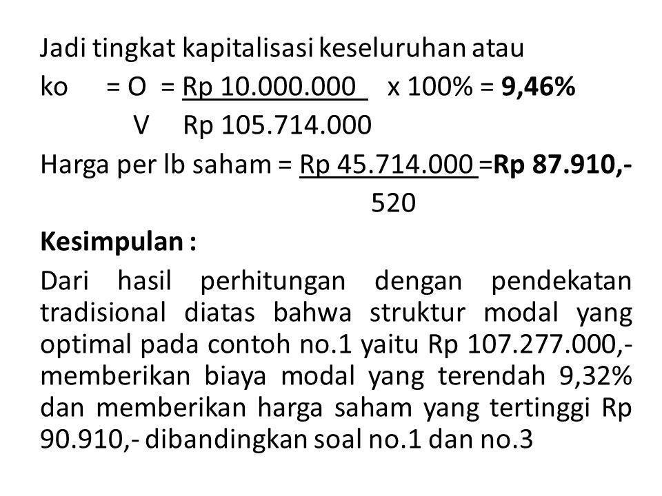Jadi tingkat kapitalisasi keseluruhan atau ko = O = Rp 10. 000