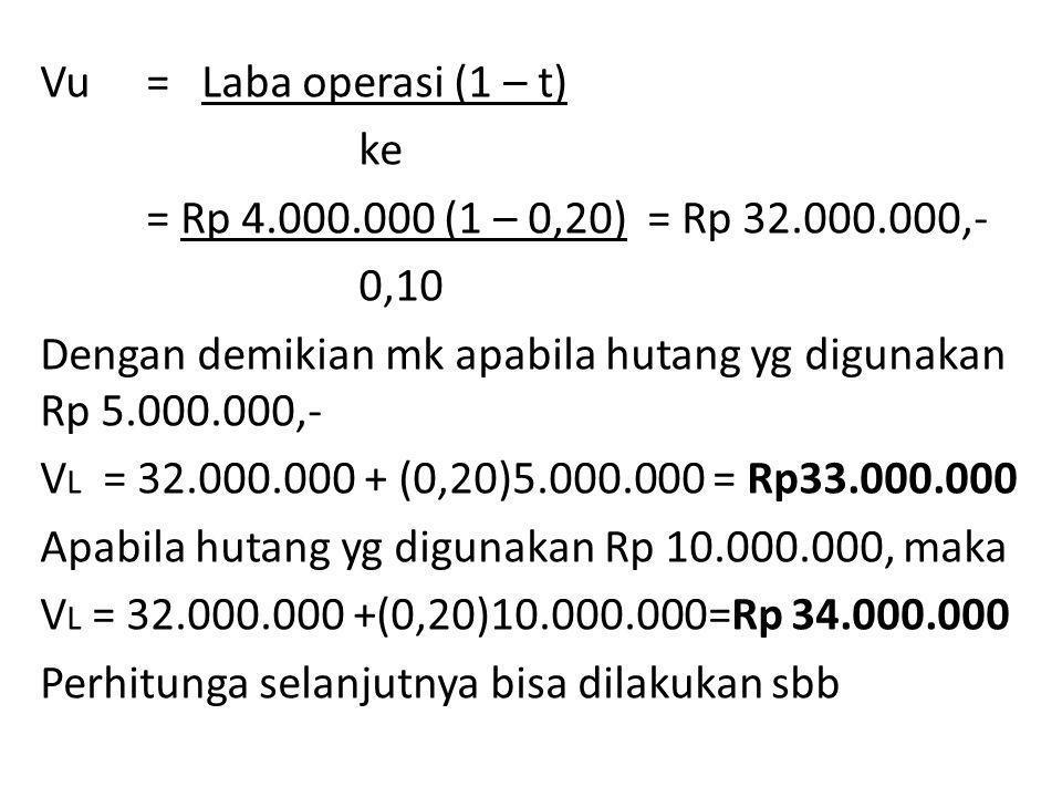 Vu = Laba operasi (1 – t) ke = Rp 4. 000. 000 (1 – 0,20) = Rp 32. 000