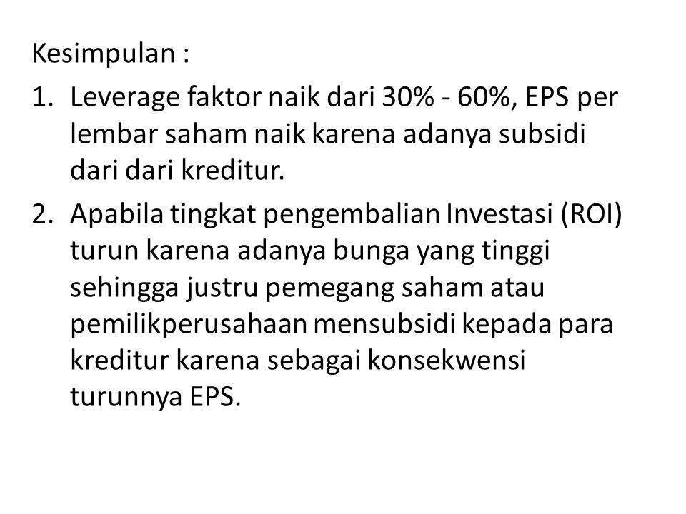 Kesimpulan : Leverage faktor naik dari 30% - 60%, EPS per lembar saham naik karena adanya subsidi dari dari kreditur.