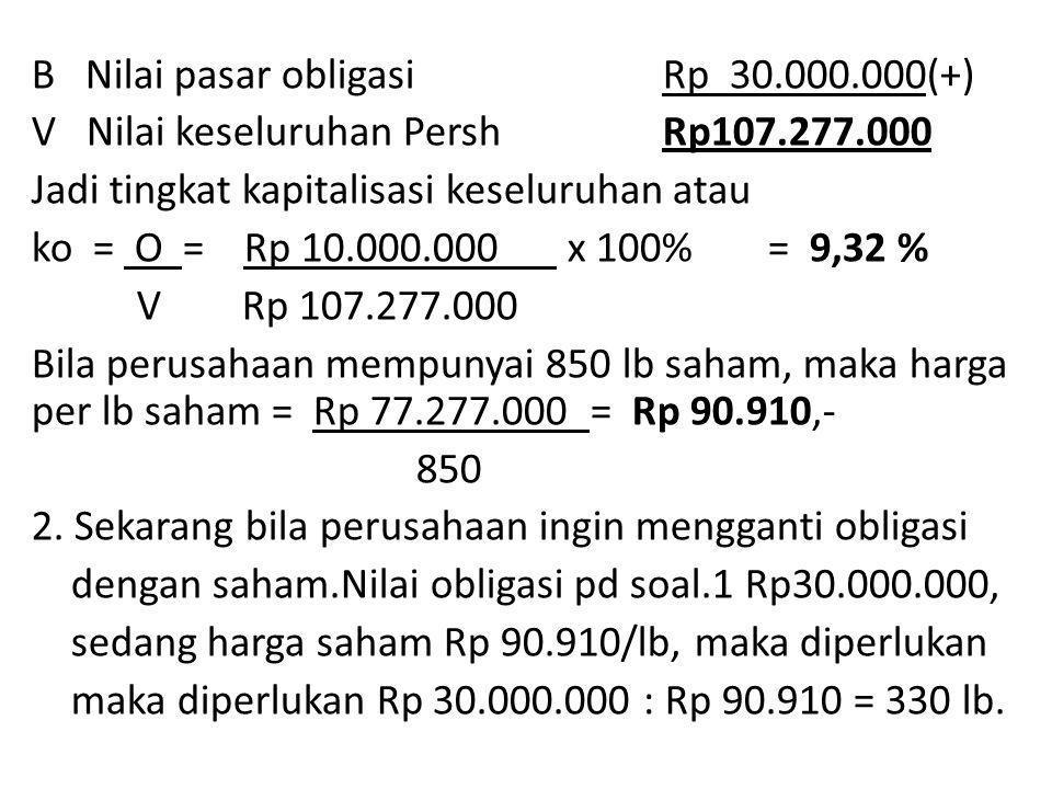 B Nilai pasar obligasi Rp 30. 000