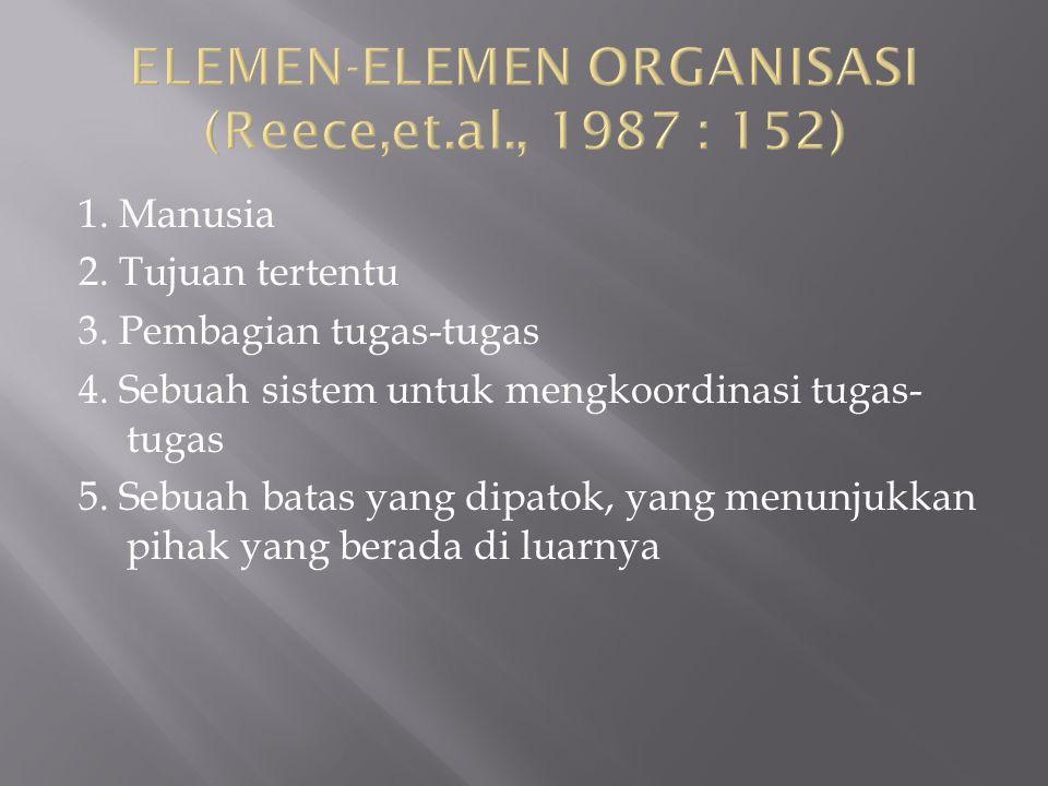 ELEMEN-ELEMEN ORGANISASI (Reece,et.al., 1987 : 152)