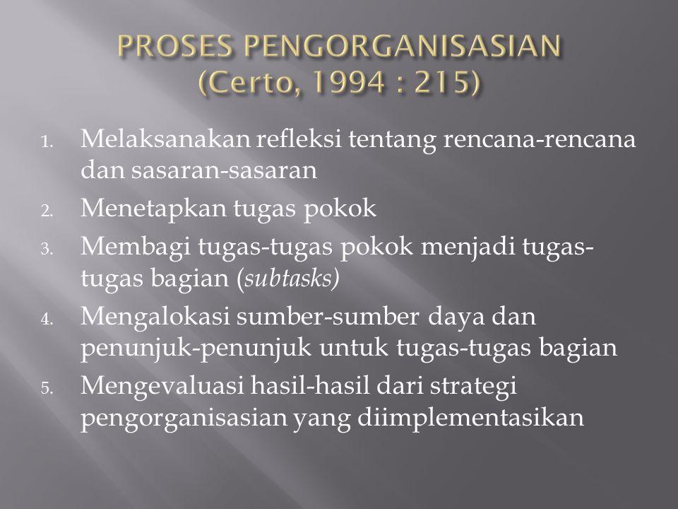 PROSES PENGORGANISASIAN (Certo, 1994 : 215)