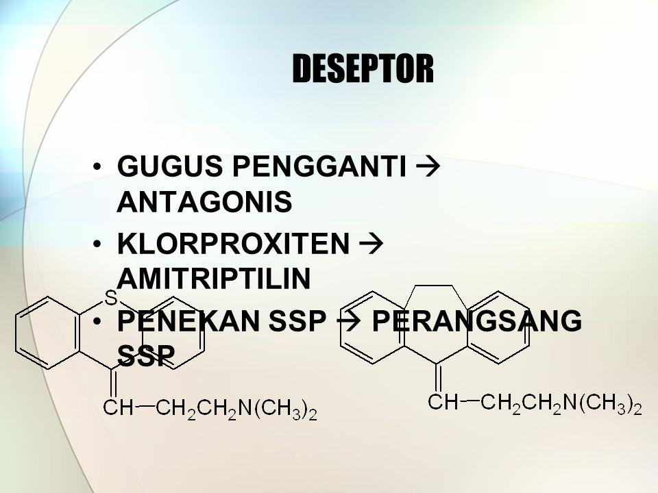 DESEPTOR GUGUS PENGGANTI  ANTAGONIS KLORPROXITEN  AMITRIPTILIN