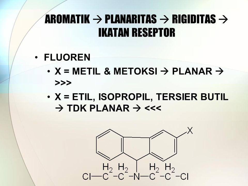 AROMATIK  PLANARITAS  RIGIDITAS  IKATAN RESEPTOR