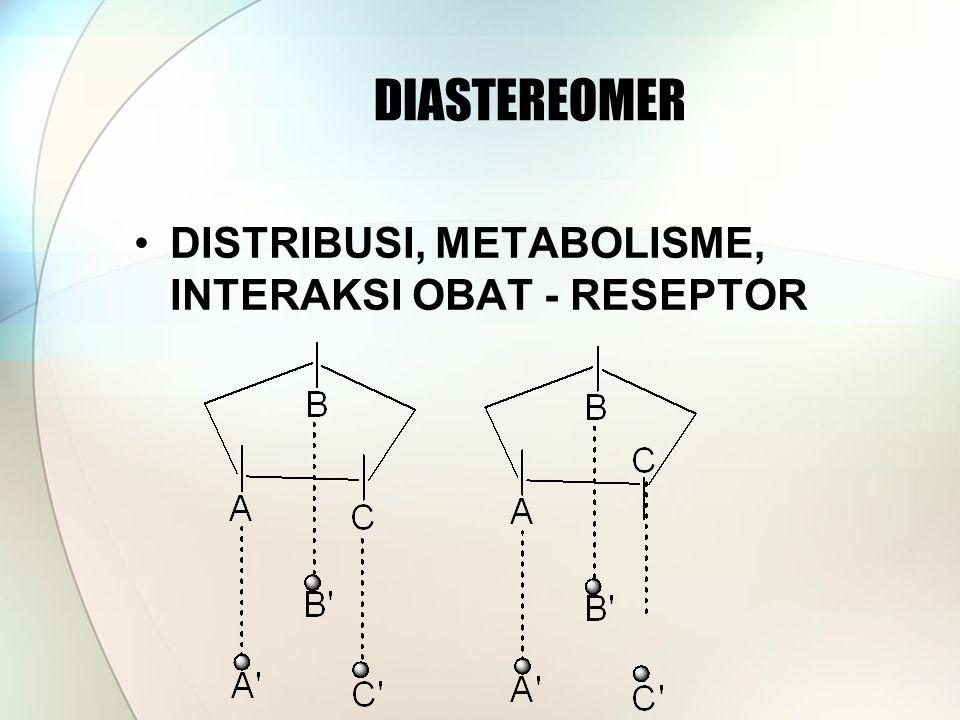 DIASTEREOMER DISTRIBUSI, METABOLISME, INTERAKSI OBAT - RESEPTOR