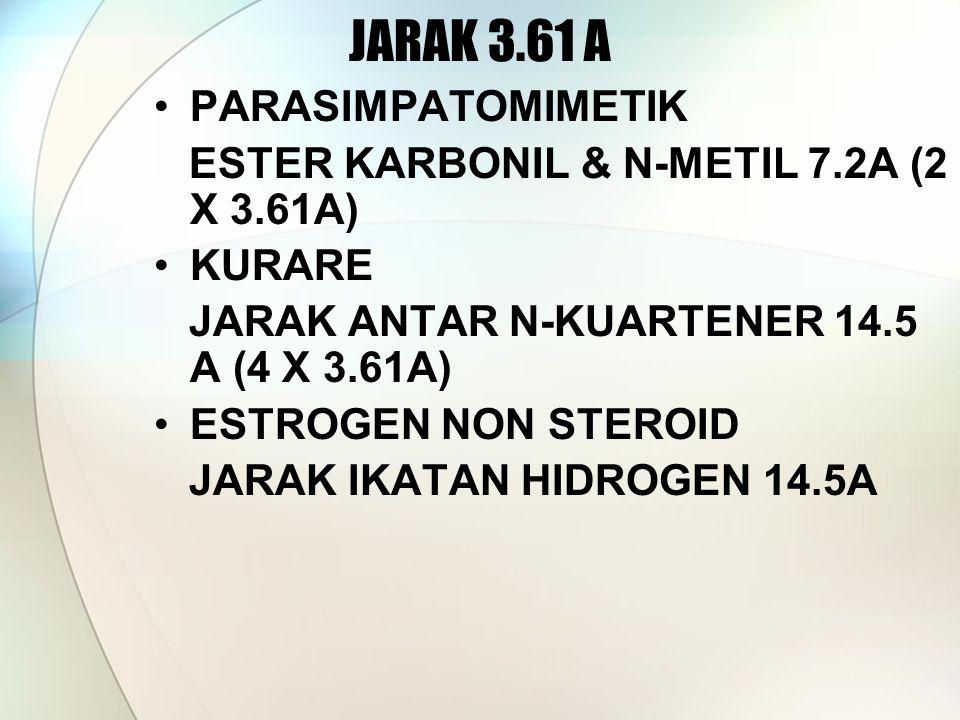 JARAK 3.61 A PARASIMPATOMIMETIK