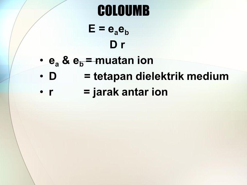 COLOUMB E = eaeb D r ea & eb = muatan ion
