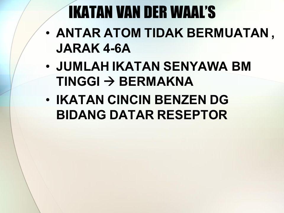 IKATAN VAN DER WAAL'S ANTAR ATOM TIDAK BERMUATAN , JARAK 4-6A