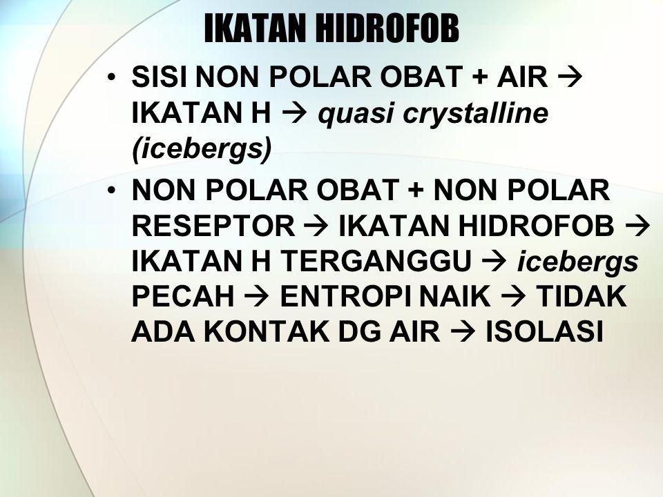 IKATAN HIDROFOB SISI NON POLAR OBAT + AIR  IKATAN H  quasi crystalline (icebergs)