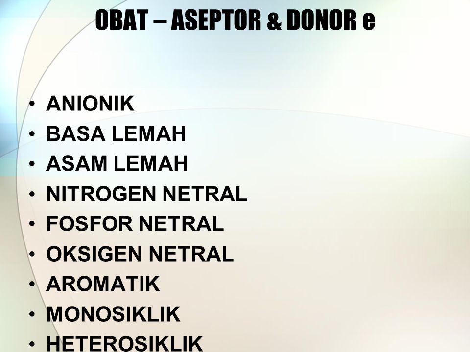 OBAT – ASEPTOR & DONOR e ANIONIK BASA LEMAH ASAM LEMAH NITROGEN NETRAL