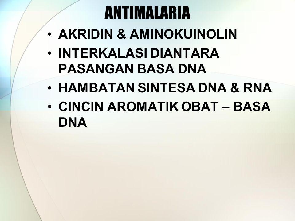 ANTIMALARIA AKRIDIN & AMINOKUINOLIN