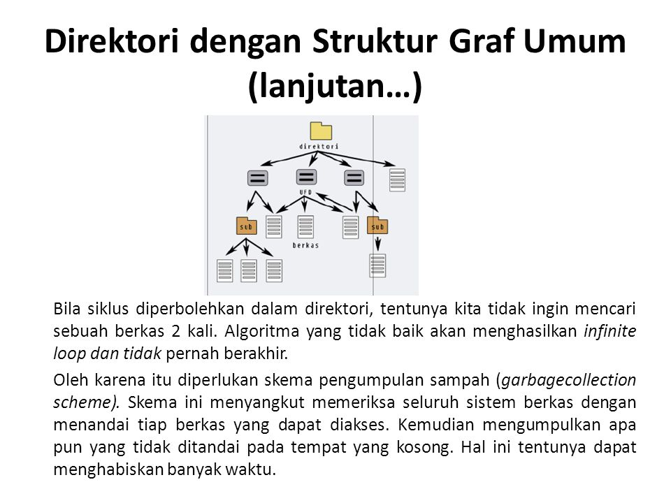Direktori dengan Struktur Graf Umum (lanjutan…)