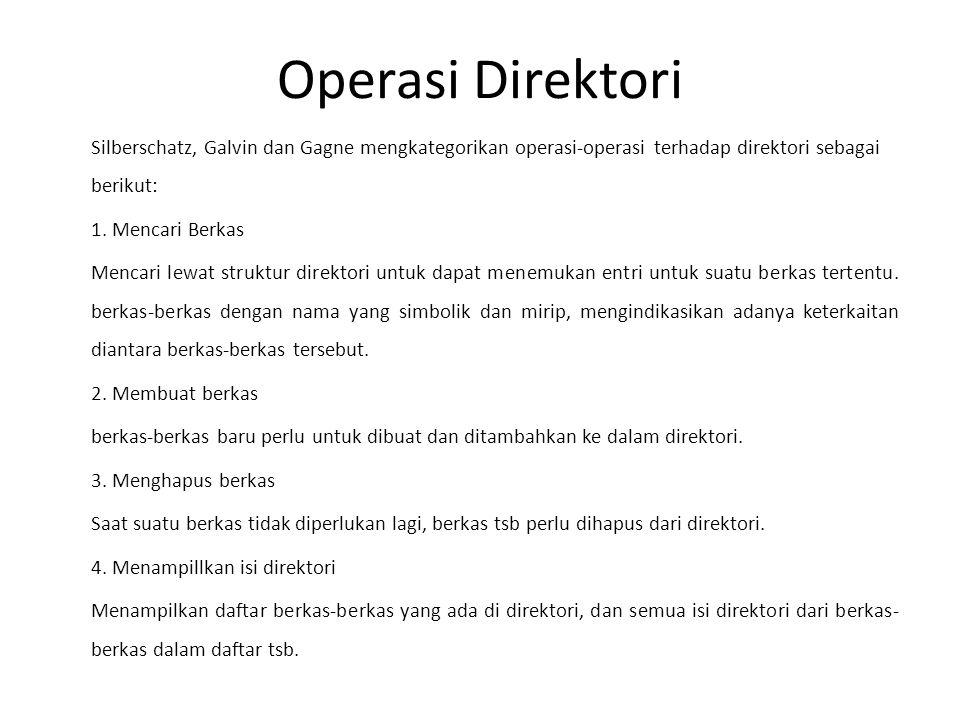 Operasi Direktori 1. Mencari Berkas