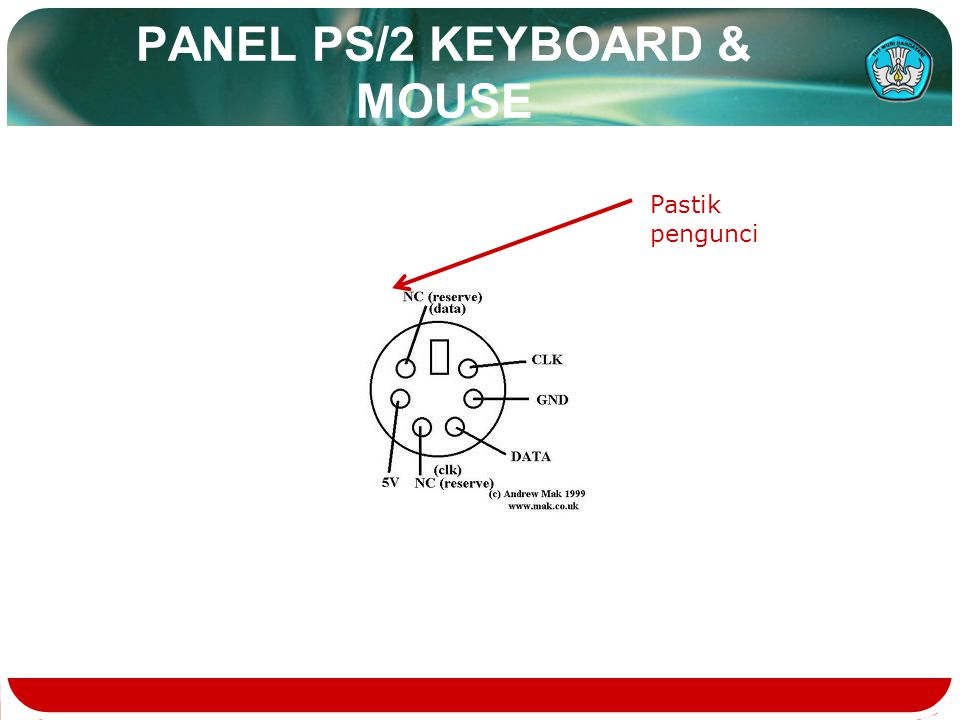 PANEL PS/2 KEYBOARD & MOUSE