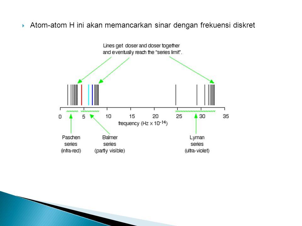 Atom-atom H ini akan memancarkan sinar dengan frekuensi diskret