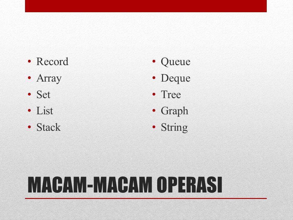 MACAM-MACAM OPERASI Record Array Set List Stack Queue Deque Tree Graph