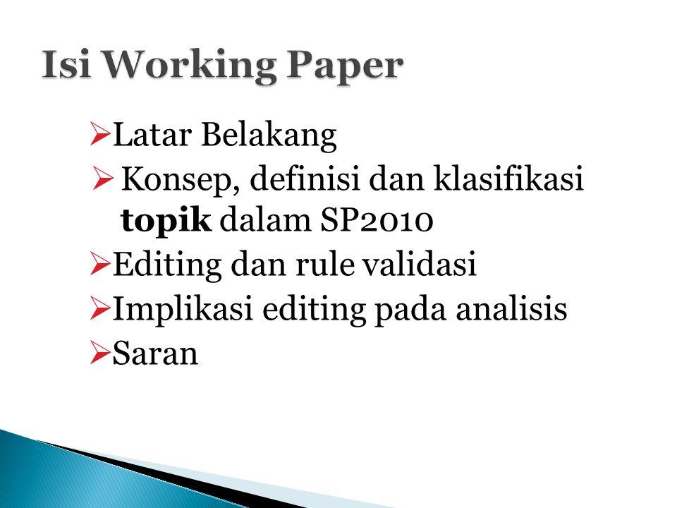 Isi Working Paper Latar Belakang