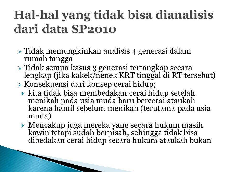 Hal-hal yang tidak bisa dianalisis dari data SP2010