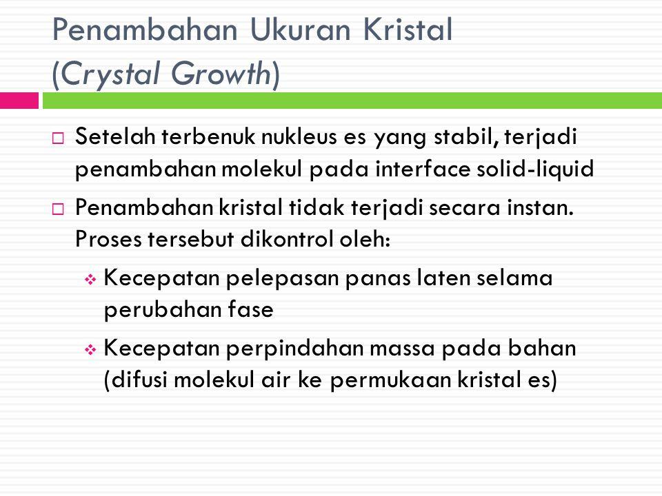 Penambahan Ukuran Kristal (Crystal Growth)