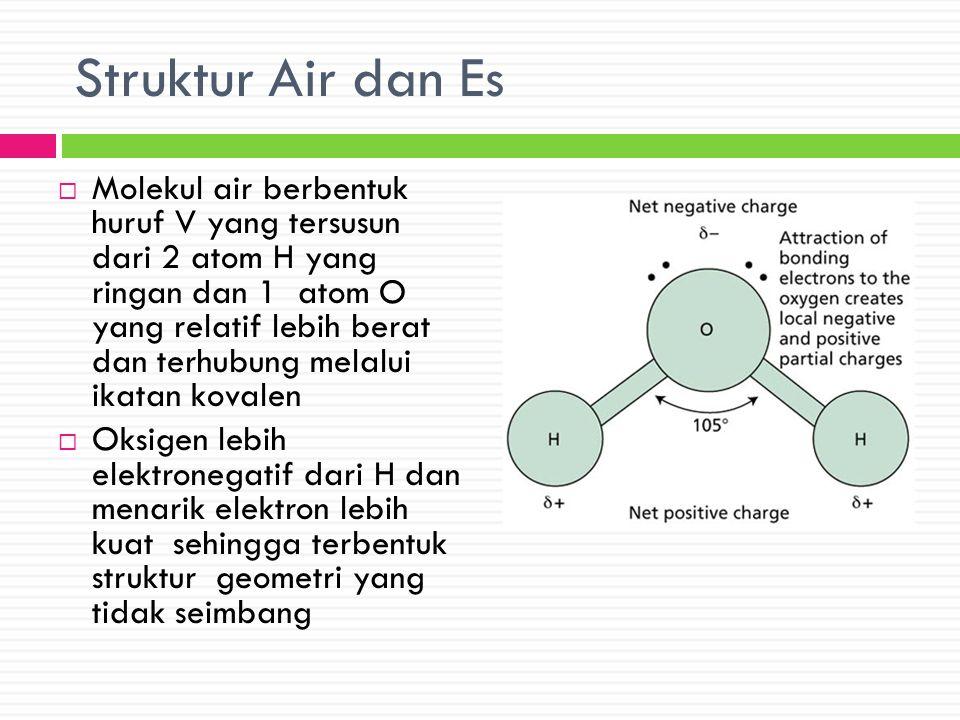 Struktur Air dan Es