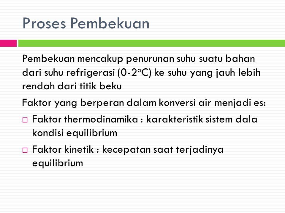Proses Pembekuan Pembekuan mencakup penurunan suhu suatu bahan dari suhu refrigerasi (0-2oC) ke suhu yang jauh lebih rendah dari titik beku.