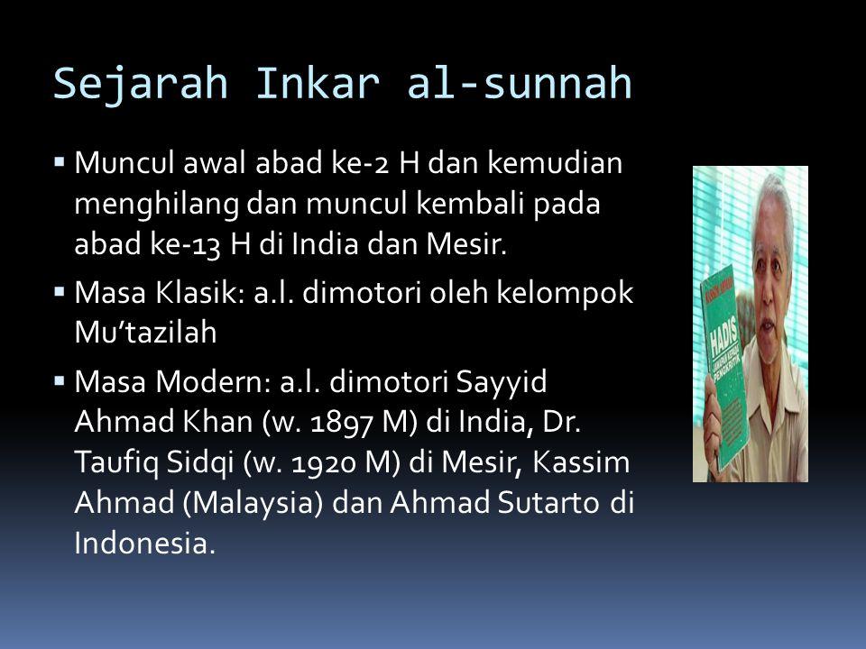 Sejarah Inkar al-sunnah
