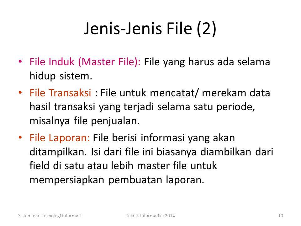 Jenis-Jenis File (2) File Induk (Master File): File yang harus ada selama hidup sistem.